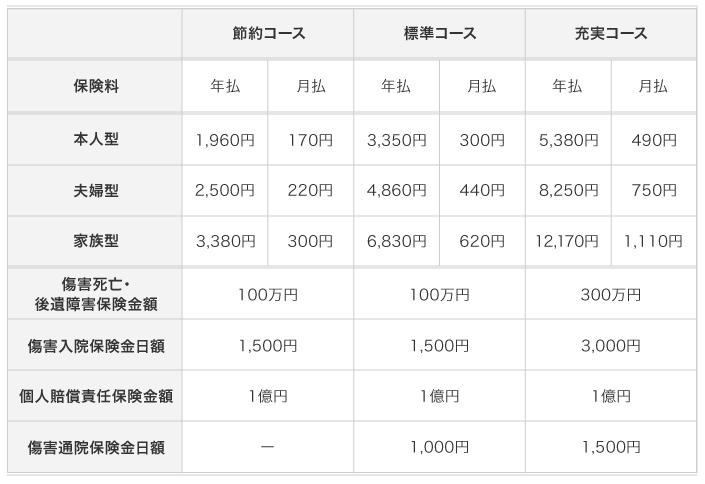 rakuten_jitensya_hoken