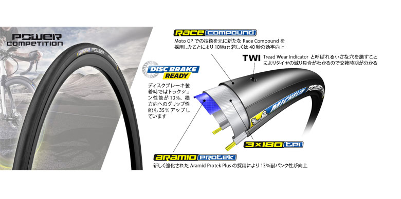 tubeless-clincher-tubular
