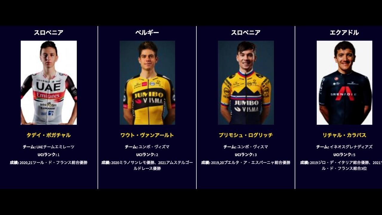 【UCIランキング】東京オリンピック男子ロードレース&タイムトライアル130選手まとめ